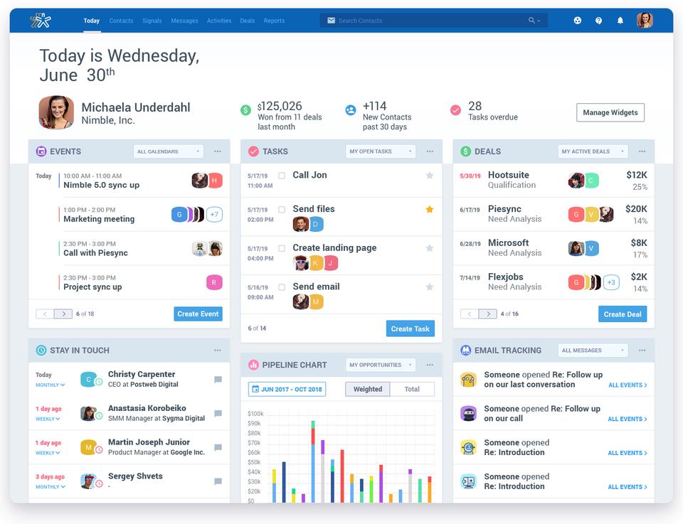 Küçük işletmeler için sosyal medya yönetim araçları Hootsuite